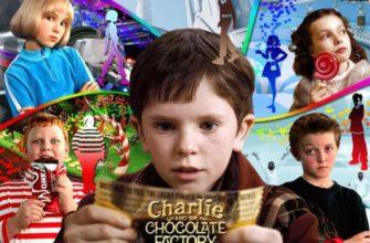 """""""Чарли и шоколадная фабрика"""" краткое содержание"""