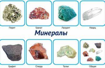 сообщение о минералах