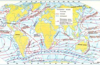 течения южного океана