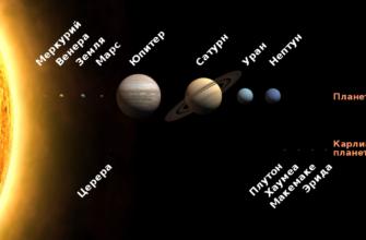 сообщение о планетах солнечной системы