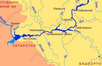 описание реки кама по плану