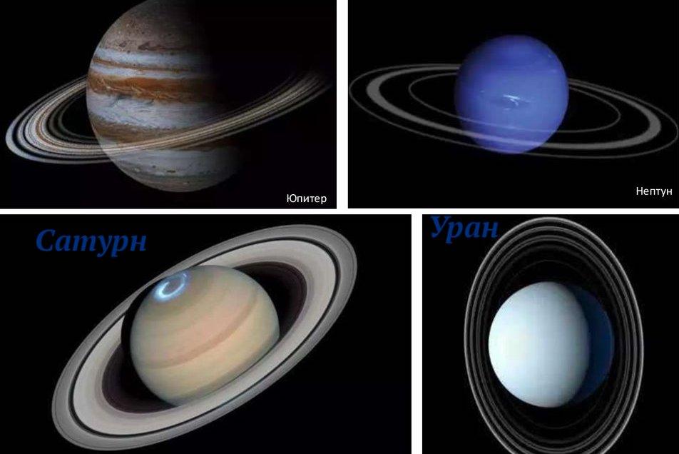 планеты которые имеют кольца