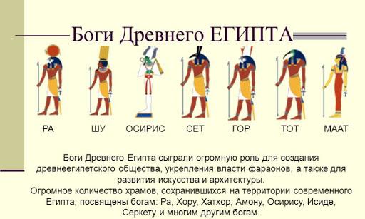 боги древнего египта доклад 5 класс