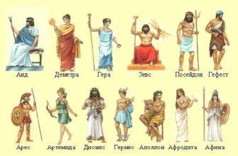 Cообщение о римских именах